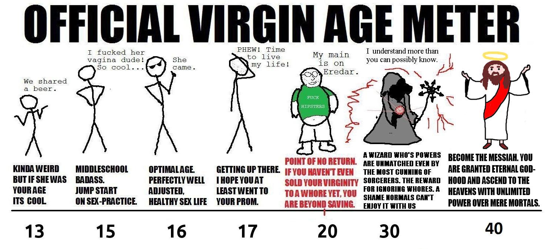 Masturbation techniques styles men